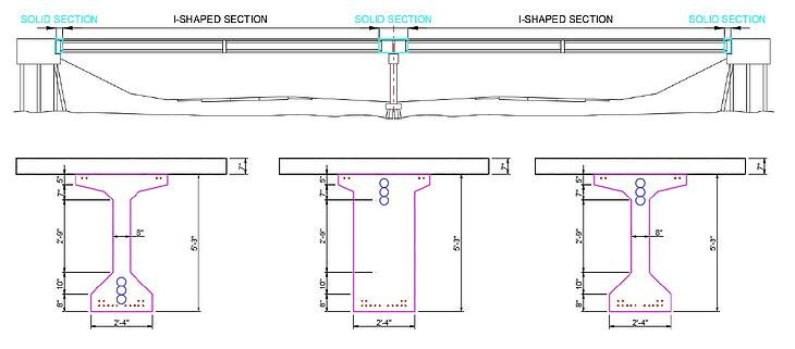 Details of girder sections