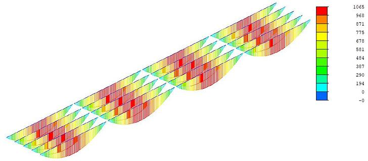 Bending moment diagram due to pretension strands