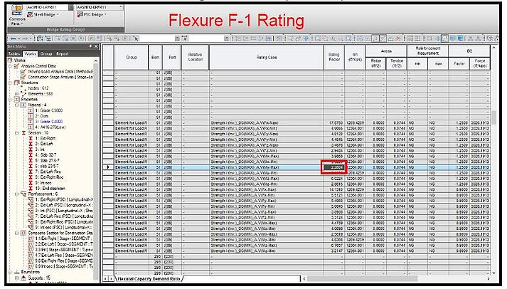 Rating factor from midas Civil 1