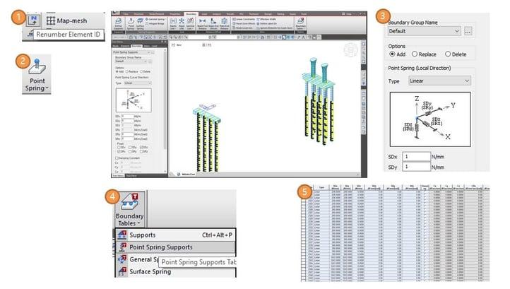 Workflow for soil parameter