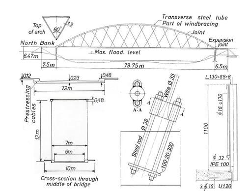 Details of the Steinkjer Bridge