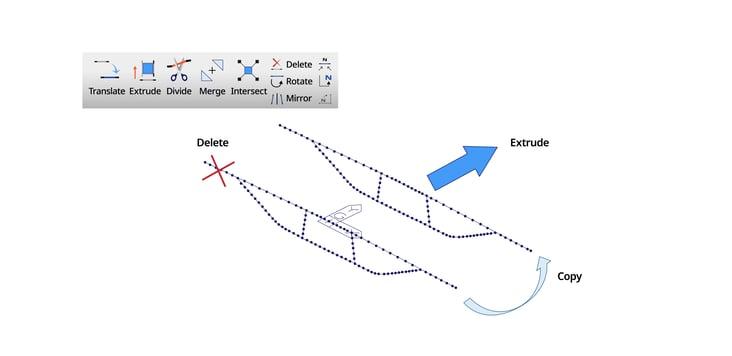 4_Fig. Edit functions