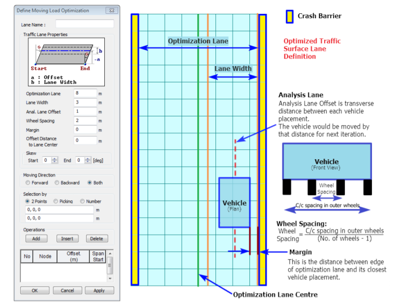 Multi-Point or Moving Load Optimization in midas Civil