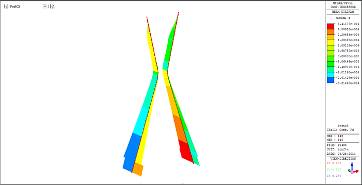 Vista isométrica