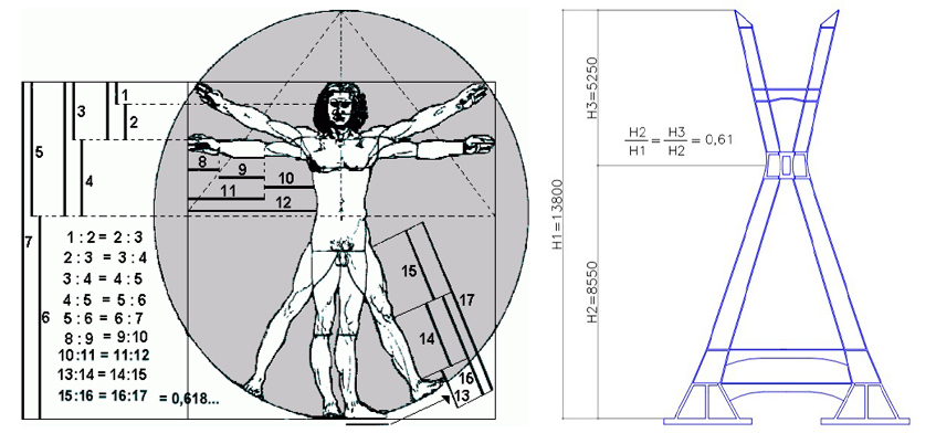 "Vitruvian Man & ""Vitruvian"" tower comparison"