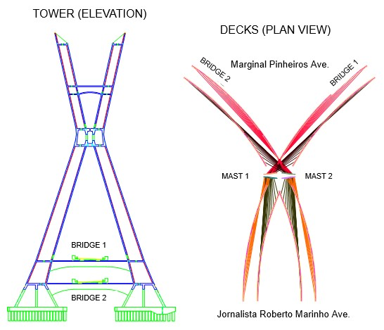 X-shaped tower proposed