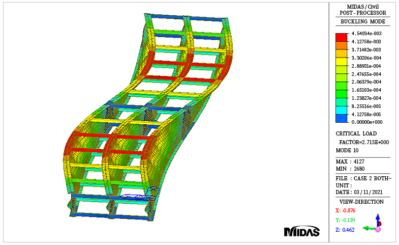 Buckling mode shape for girders with horizontal bracing case (mode 1)