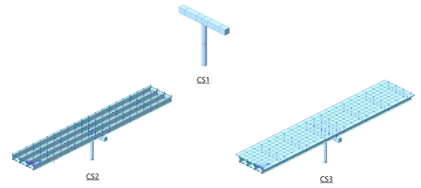 Figure 3.3 Simple Construction Stage Example
