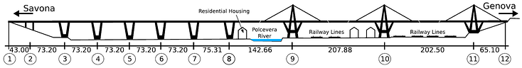 Image 2 Schematic of the piers and distances between each support of the Morandi Bridge