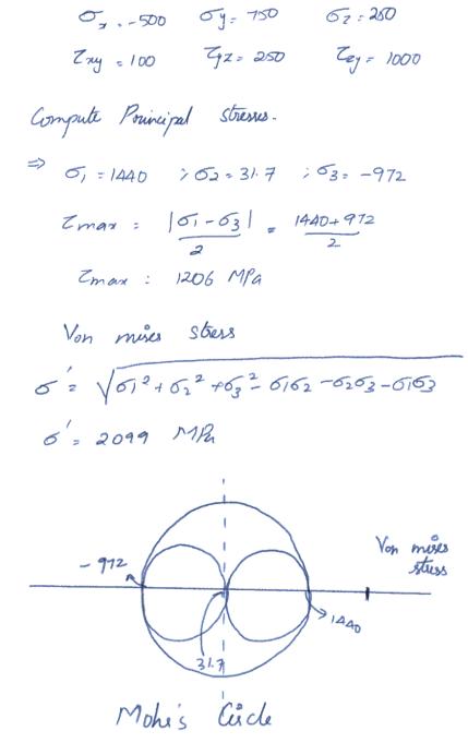 Fig.6 Example for computing Von Mises Stresses