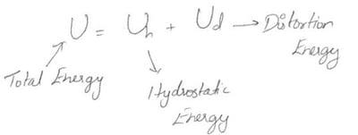 equation 3.3