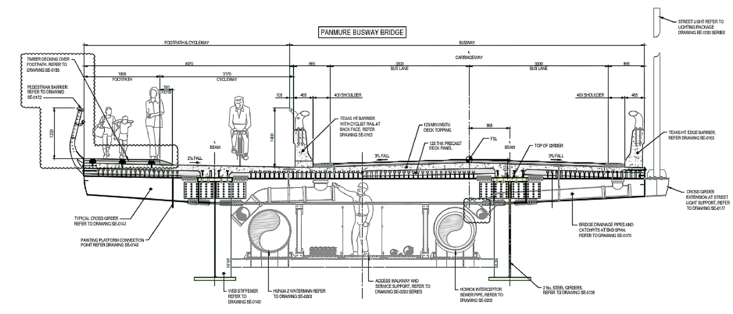 Cross-Section View of the Superstructure