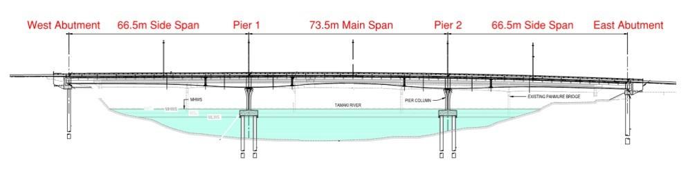 Longitudinal View of Bridge