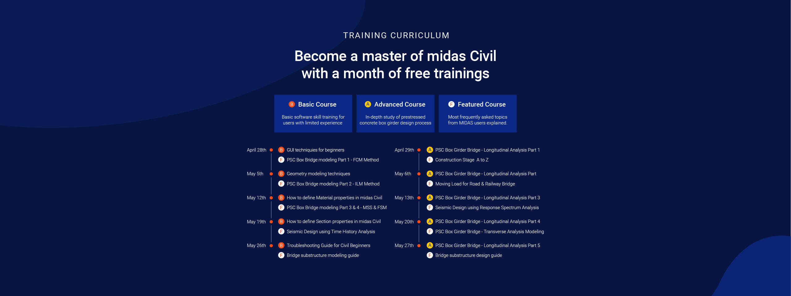 curriculum of training
