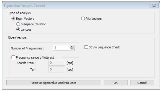 Figure 15: Eigenvalue Analysis Control function